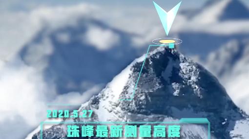 你好,珠峰!你好,世界新高度!