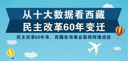 【西藏民主改革60周年】從十大數據看西藏民主改革60年變遷(圖)